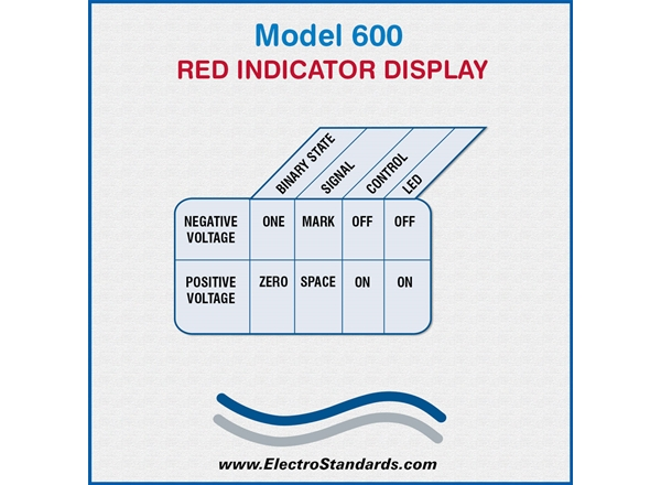 RED INDICATOR DISPLAY