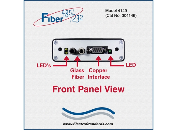 High Speed ST Fiber-to-RS-485/422/232 Converter