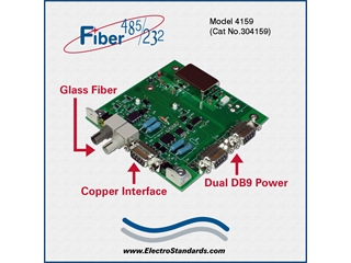 304159 - 4159 Hi Speed Rugged ST Fiber-to-RS485/422/232 Converter