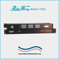 2-Channel, RS530 AB, Auto Remote Control