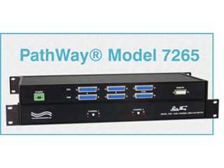 Catalog # 304267 - Model 7265 DB25 RS232/RS530 A/B Switch