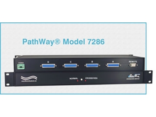 Catalog # 307286 - Model 7286 DB25 Crossover Network Switch