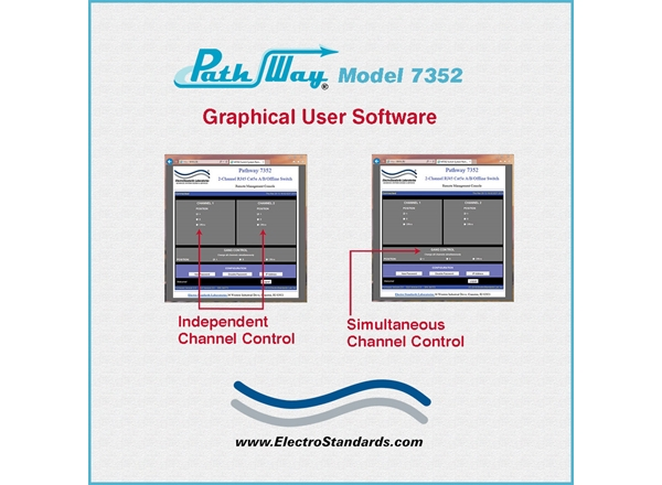Model 7352 GUI Software