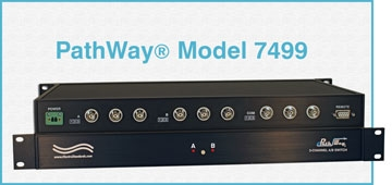 3-Channel BNC A/B Switch, Contact Closure Remote