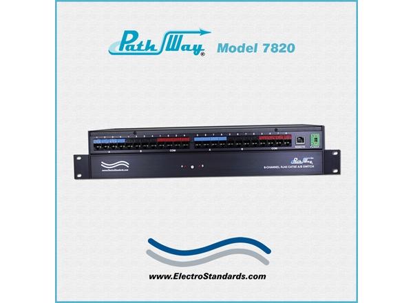 RJ45 Cat5e A/B Switch, Telnet & GUI