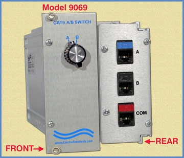 RJ45 Cat6 2-Position Switch