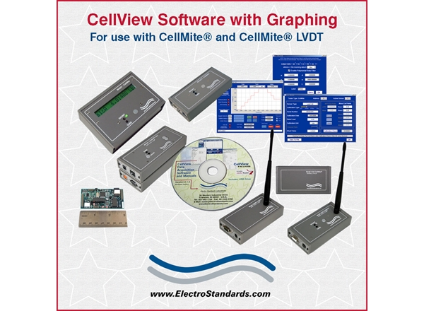 CellView with Graphing for CellMite Product Line