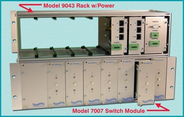 Model 7007 Switch Modules & Model 9043 Rack with Power Create an Expandable System