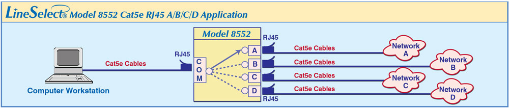 LineSelect® Model 8552 RJ45 A/B/C/D rotary switch application drawing