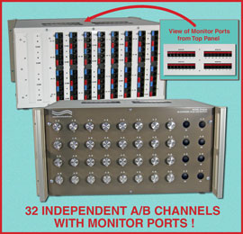 RJ45 32-Channel, RJ45 A/B Manual Switch with Monitor Ports