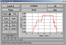Main panel of dataView software showing real-time graphing while running a test.
