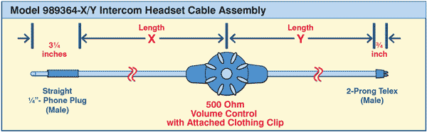 Application Diagram of Model 9364-X/Y Intercom Headset Cable Assembly with 500 Ohm Volume Control, Custom Length