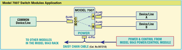 7007 RJ45 Cat5 A/B Switch Module, Contact Closure Remote, Application Diagram