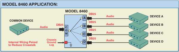 8460 Db25 Audio Interface 4
