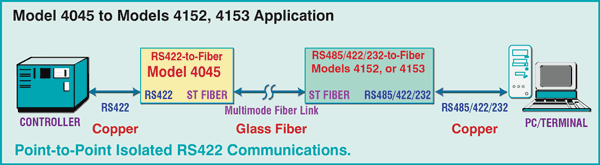 Model 4045 to Model 4152 or 4153 application drawing.