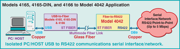 Models 4165, 4165-DIN and 4166 to Model 4042 Application drawing