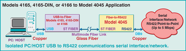 Model 4165, 4165-DIN, or 4166 to Model 4045 Application drawing.