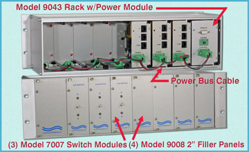 Model 7007 RJ45 CAT5  A/B switch modules in a Model 9043 with Power Module.