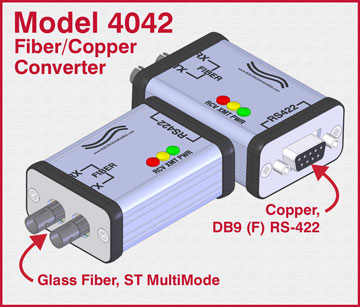 Model 4042 ST Glass Fiber to Copper DB9 RS422 Interface Converter.