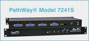 PathWay® Model 7241S DB25 A/B/C Switch with 10BASE-T Secure Setup Remote Interface.