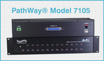 PathWay® Model 7105 50-Pin Telco to RJ11 Switch with RS232 Remote