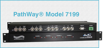 PathWay® Model 7199 4-Channel A/B Switch with RS485 Remote