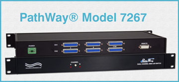 PathWay® Model 7267 Dual Channel RS232/RS530 A/B Switch w/Contact Closure Remote Control
