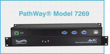 PathWay® Model 7269 Single Channel DB9 A/B Switch with Serial Remote Control Port