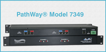 PathWay® Model 7349 Dual Channel Cat5e RJ45 A/B/OFFLINE switch w/10Base-T LAn Access & Scheduled Switching