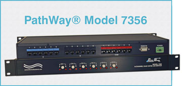 PathWay® Model 7356 6 Channel Cat5 A/B Switch with Local and Remote Control of Individual Channels.
